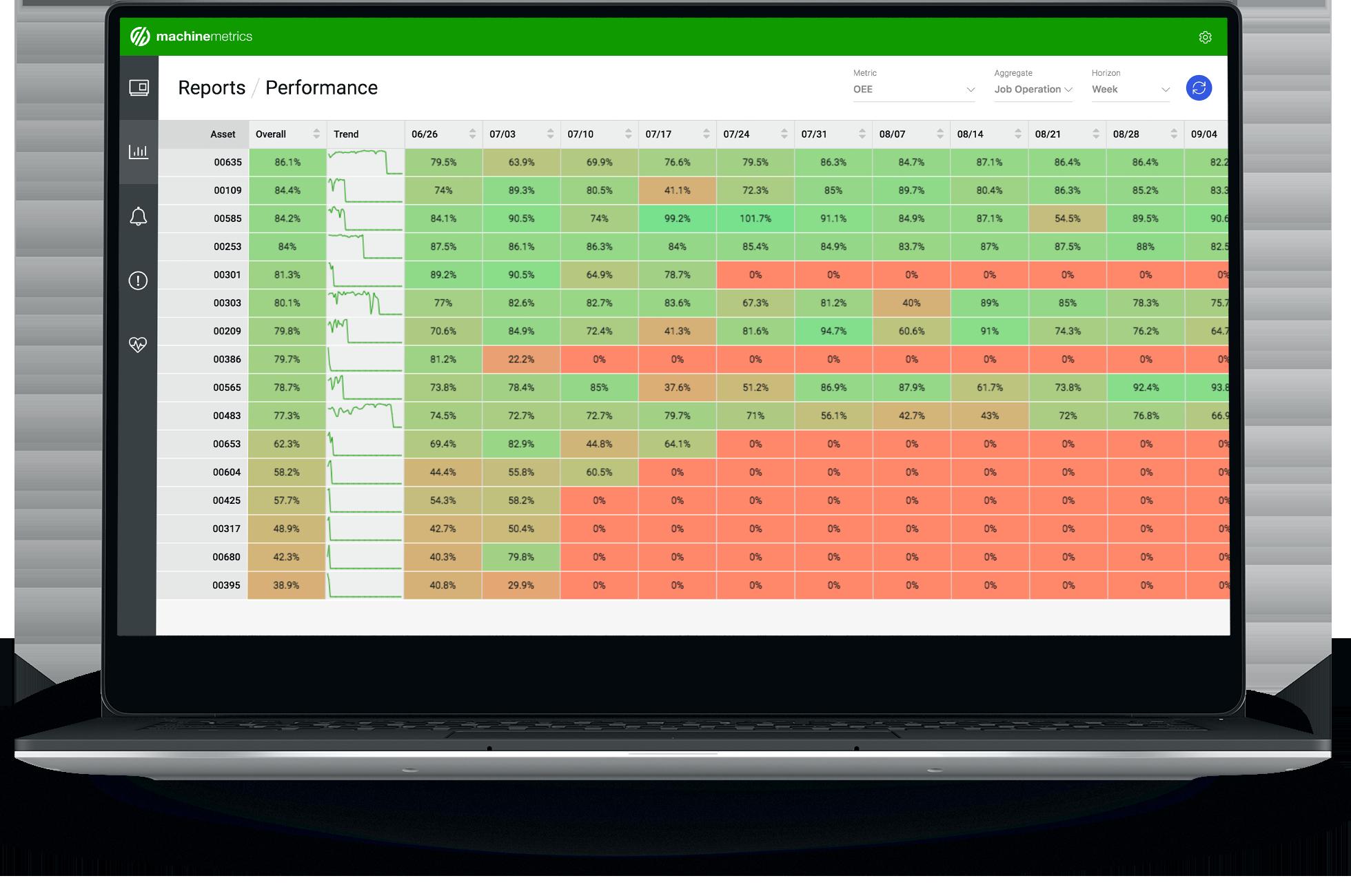 05_comp_OEE-Performance_laptop