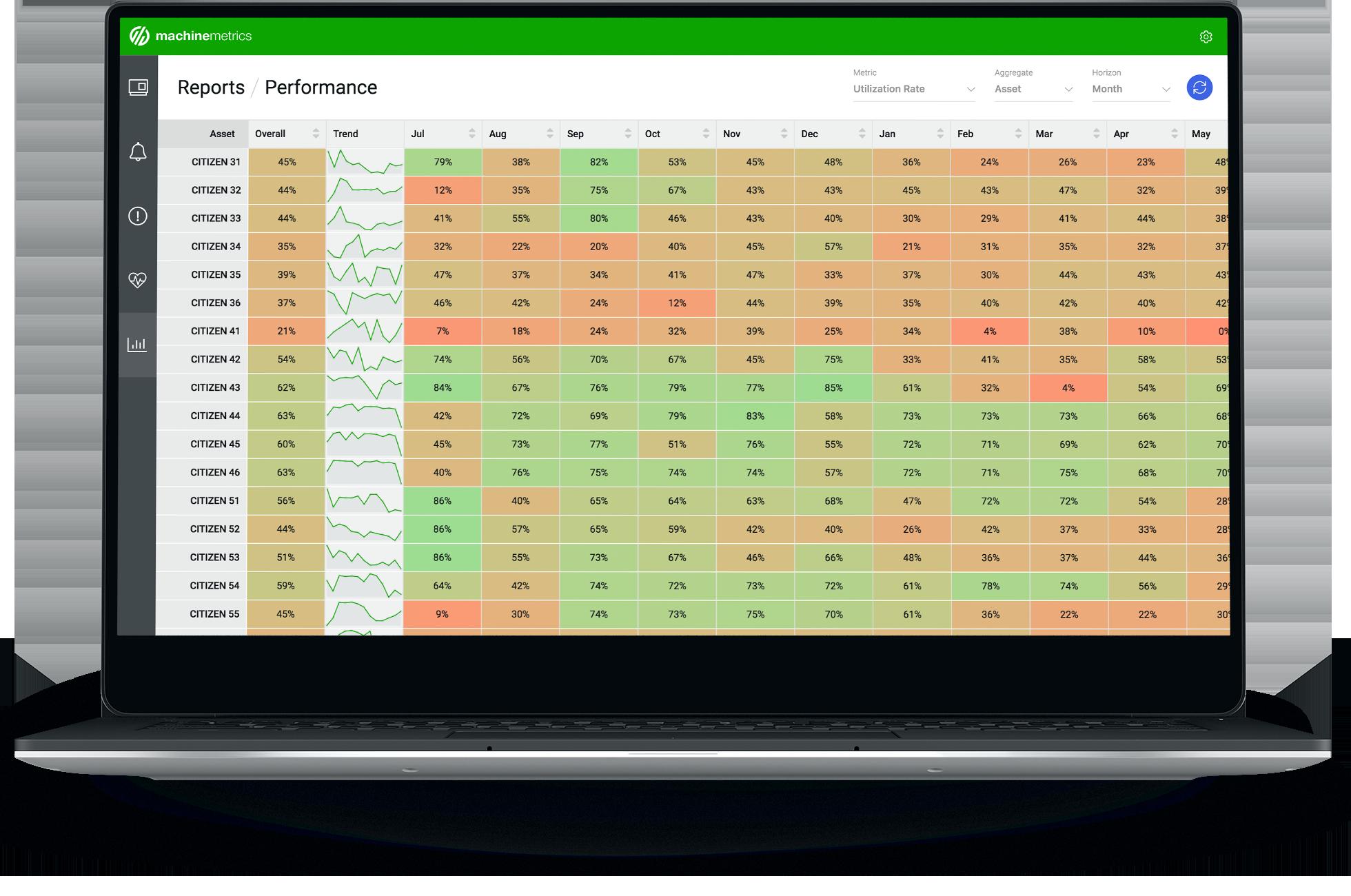 05_utilization-report_laptop