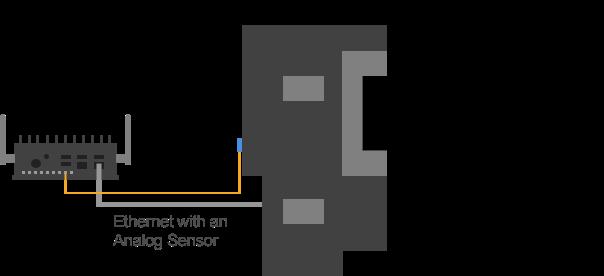 Edge-Sensor