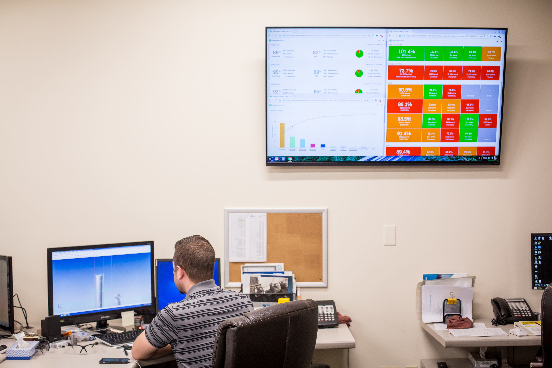 Machine Utilization Reporting  - MachineMetrics