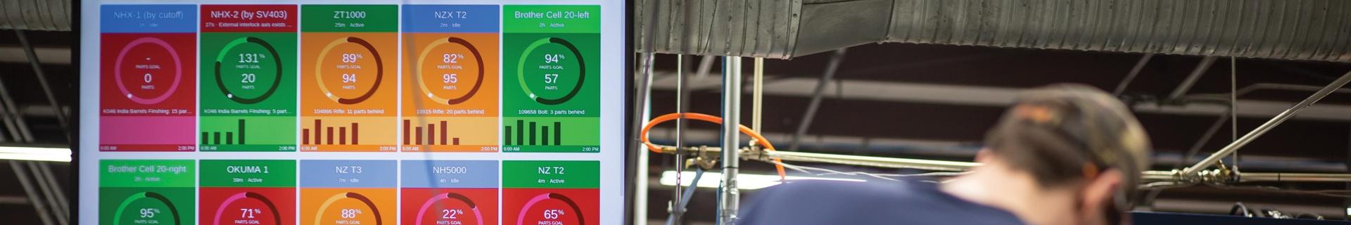 Real Time Machine Monitoring Dashboards | MachineMetrics