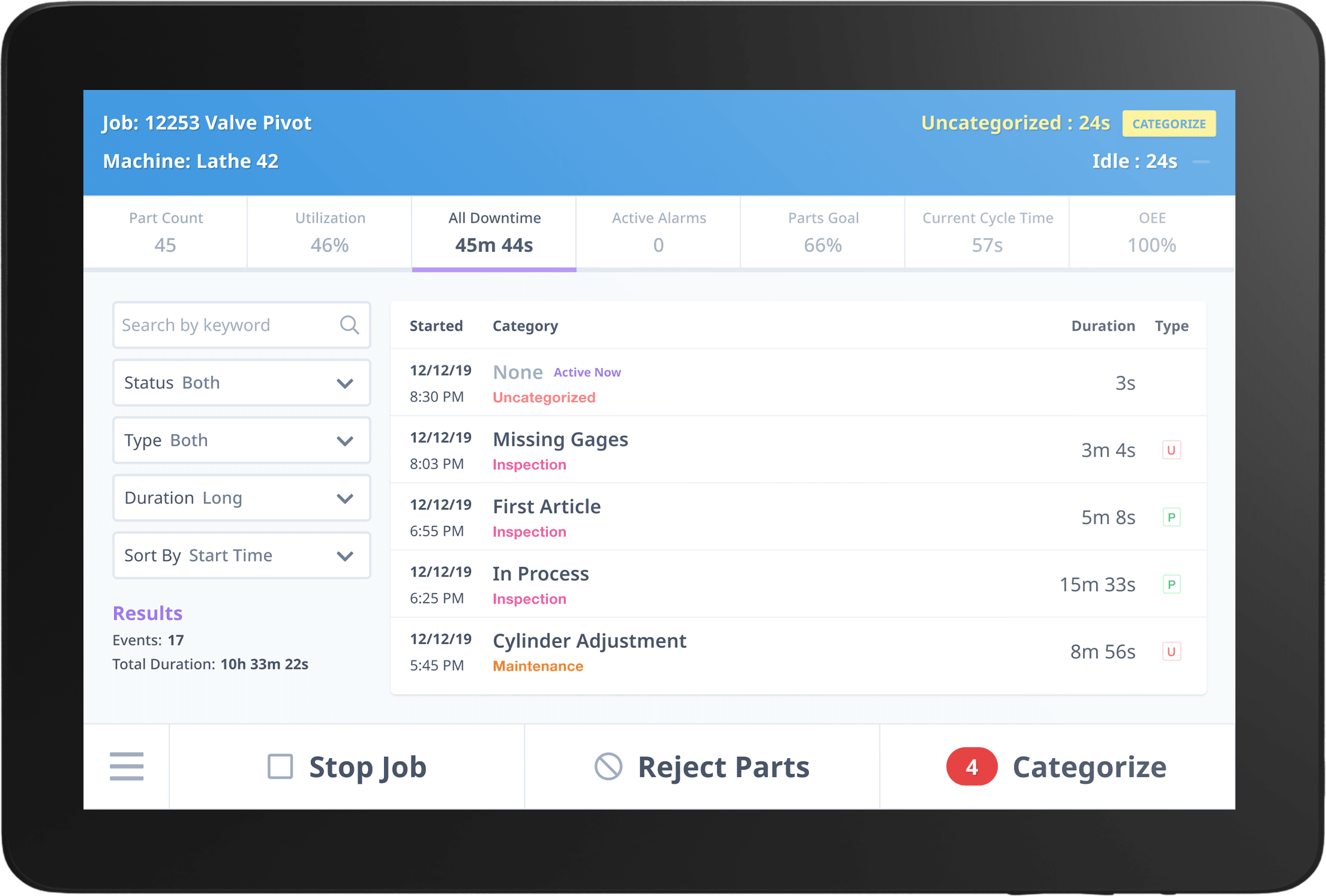 Downtime Report Dashboard