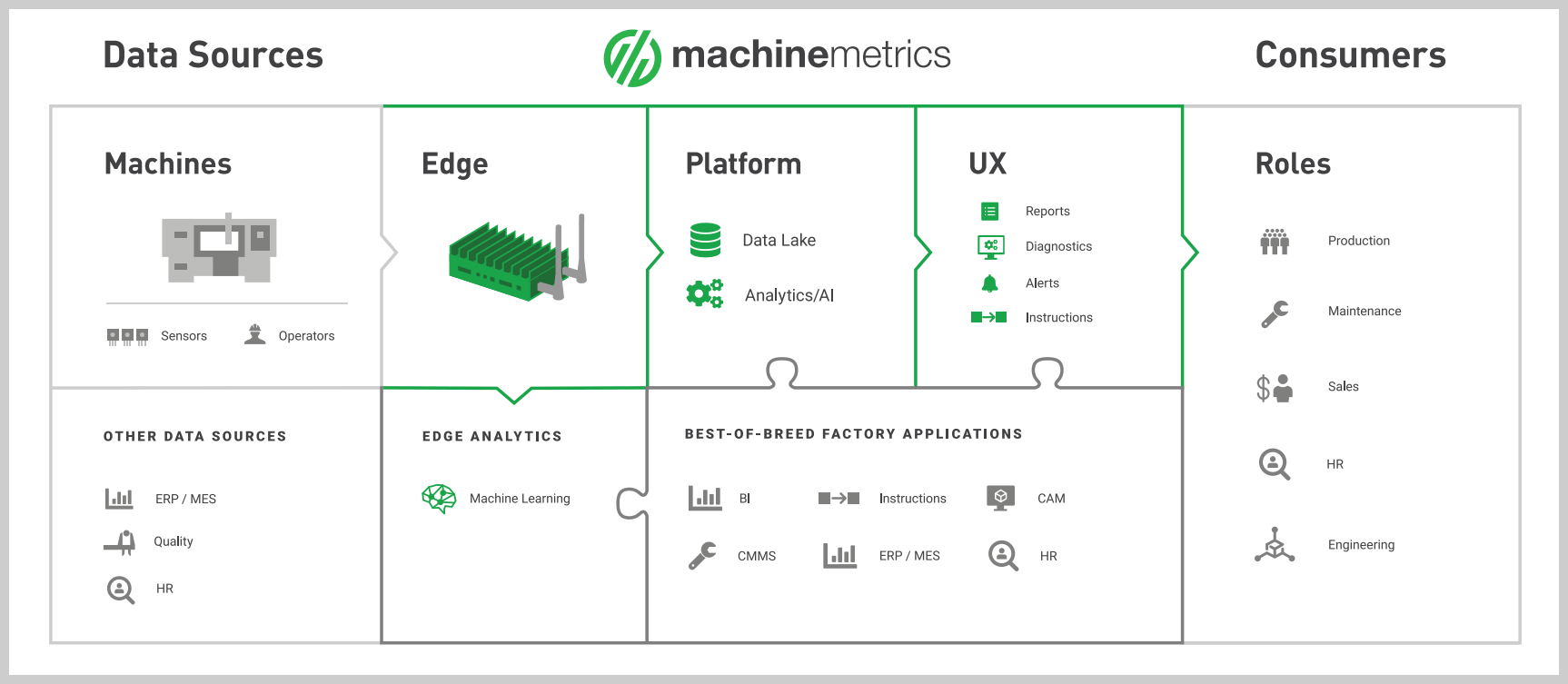 Edge Analytics Diagram in IoT Infrastructure