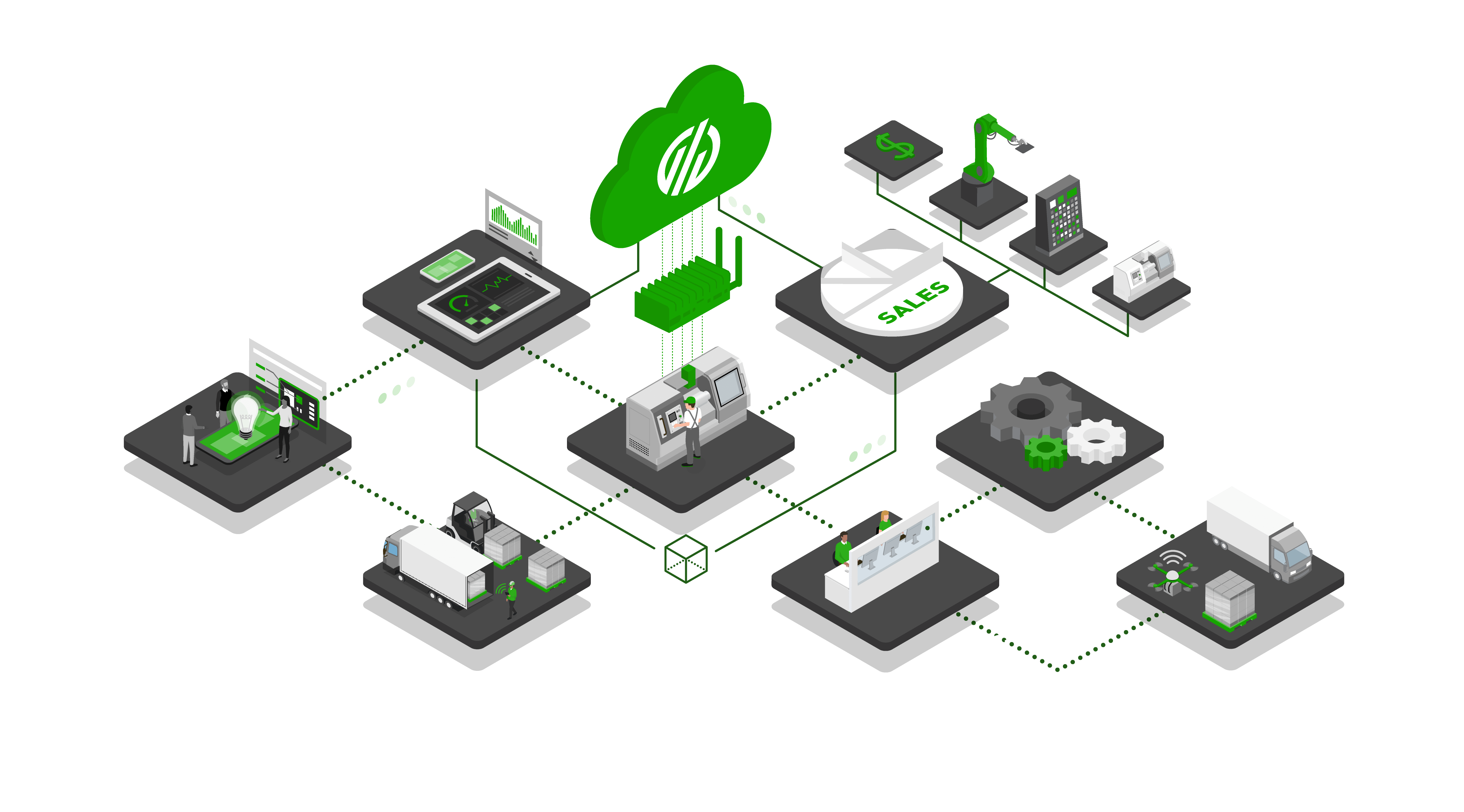 industrial-connectivity-in-manufacturing