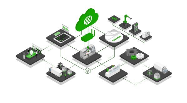 IIoT Connected Factory