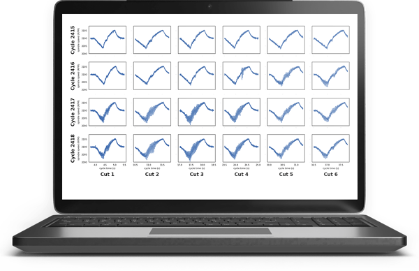 Machine Cut Cycles Analytics