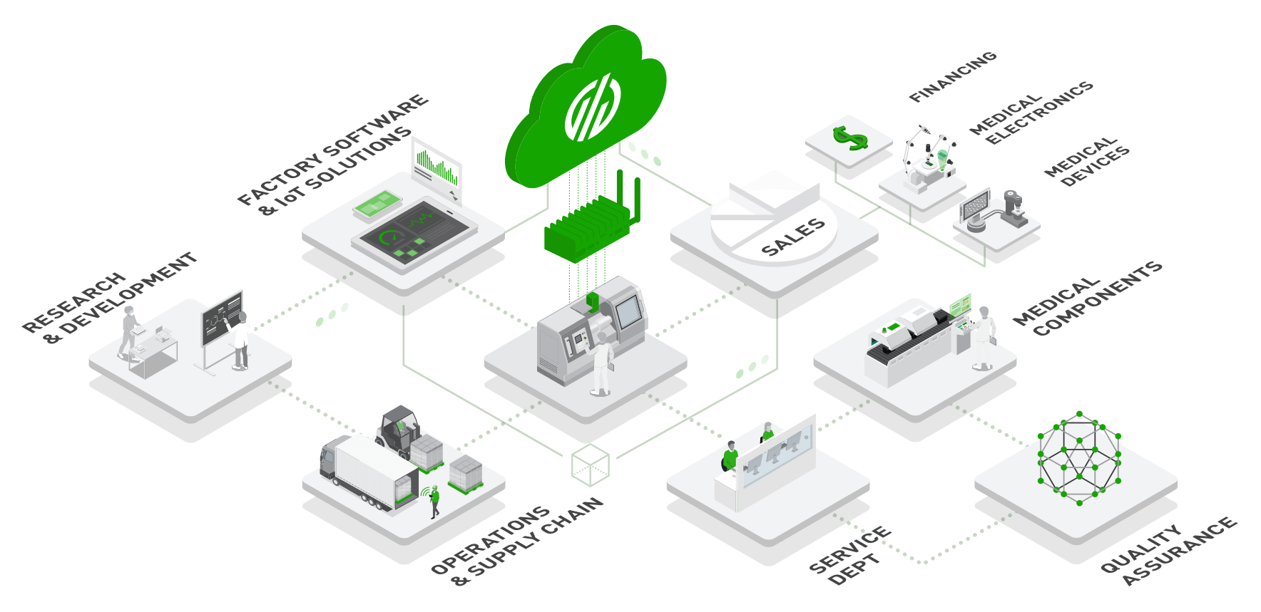 medical-device-connected-factory