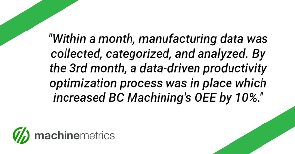 OEE Payback Period Quote
