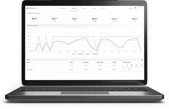 oee-software-dashboard-report
