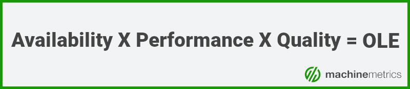 Overall Labor Effectiveness Formula (OLE).