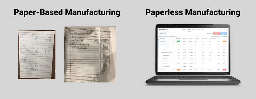 Paper-based vs paperless manufacturing.