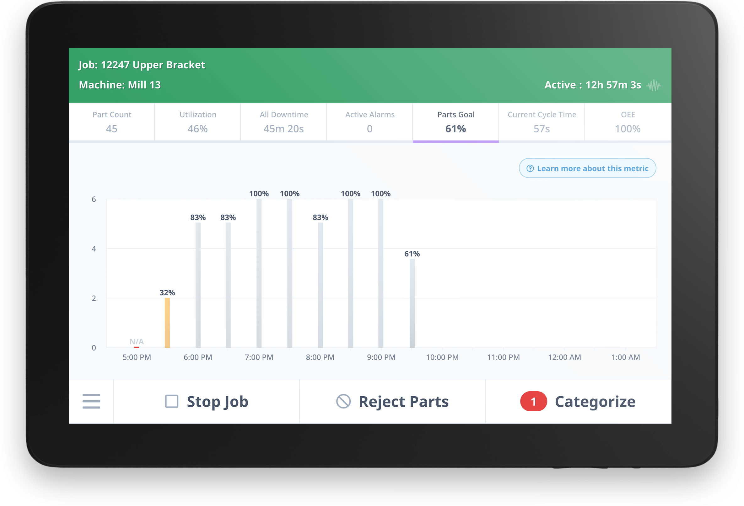 Part Production Dashboard