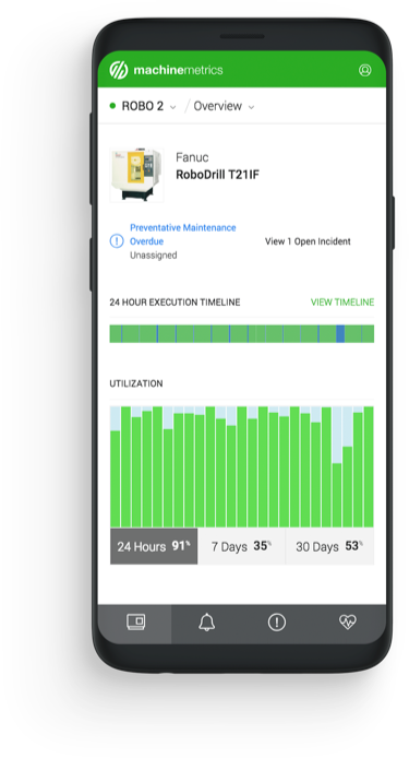 phone - Alarm Summary  Analytics on Mobile