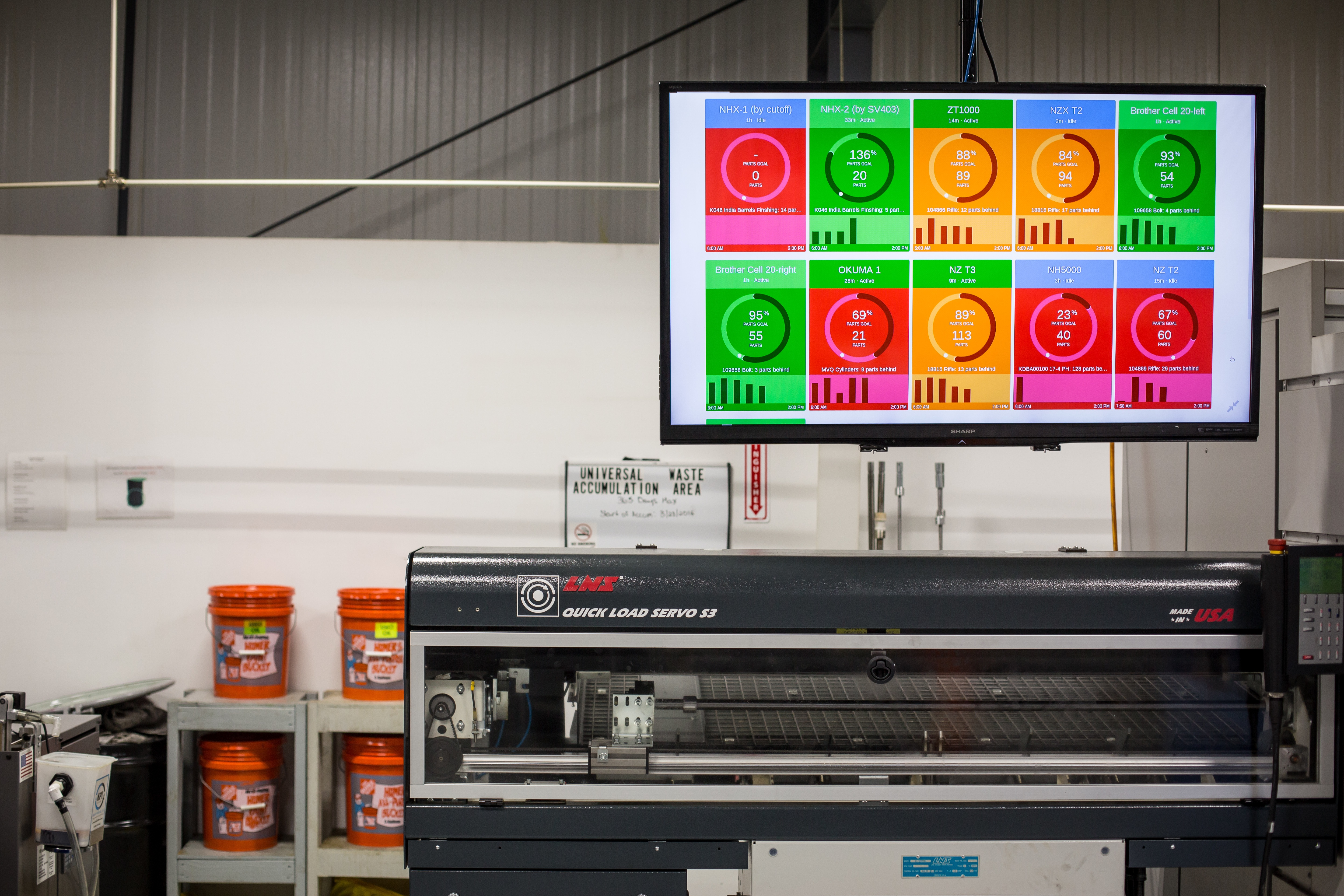 CNC Machine Monitoring & OEE Software collecting data on a shop floor