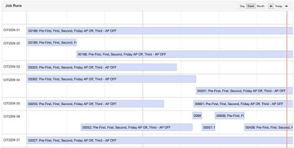 Machine Monitoring APIs & ERP Integration   MachineMetrics