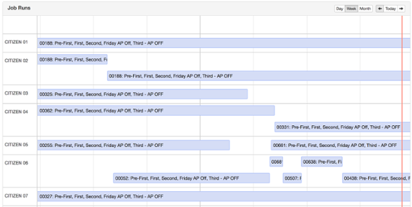 Detailed Part Number & Job Reporting Analytics