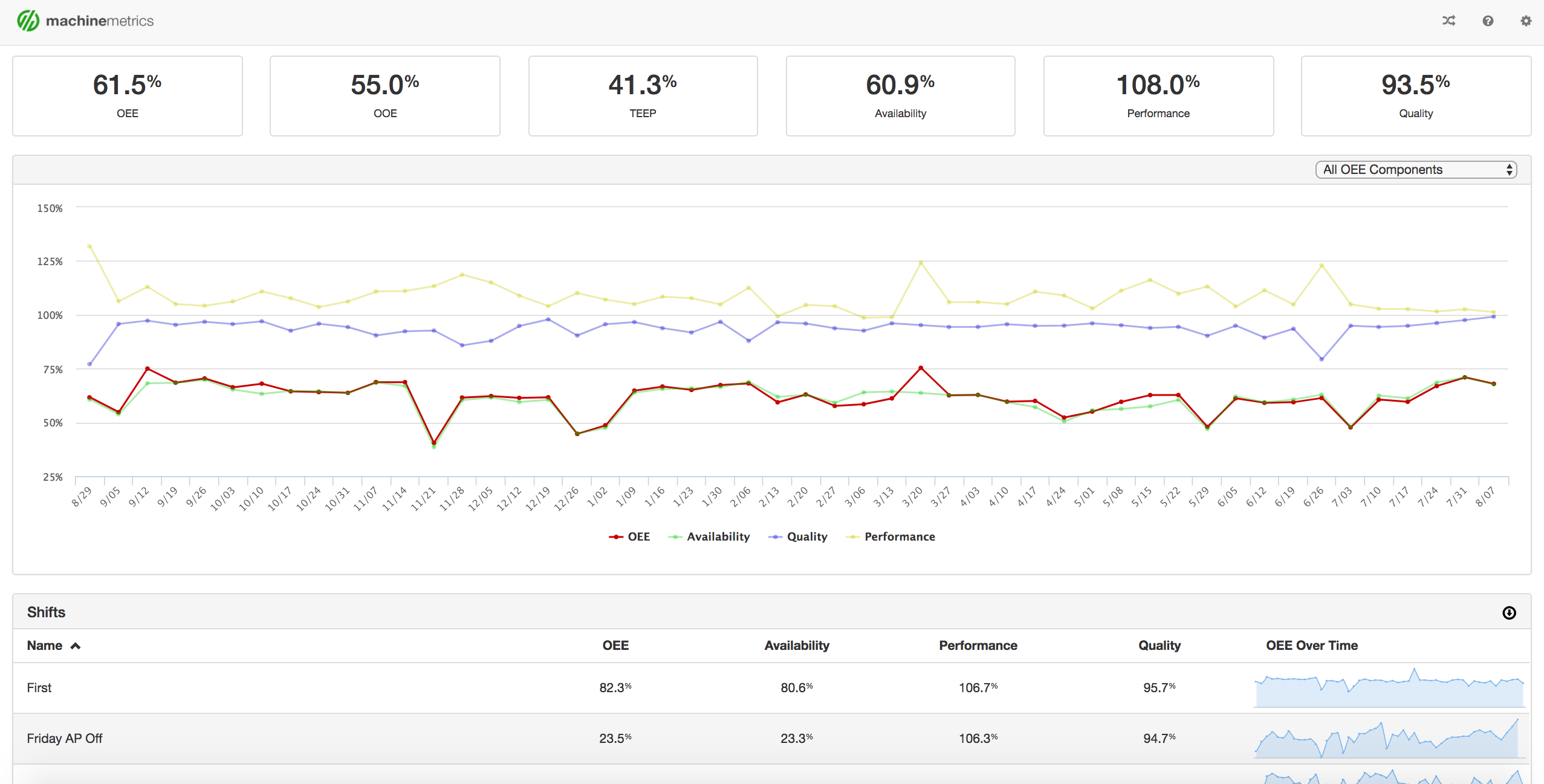 MachineMetrics Guest Blog: How to know you're winning