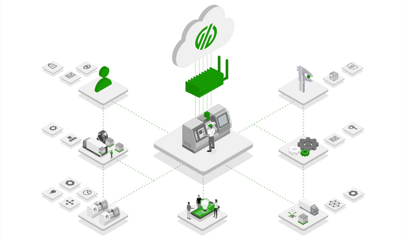 Connected Manufacturing Operation
