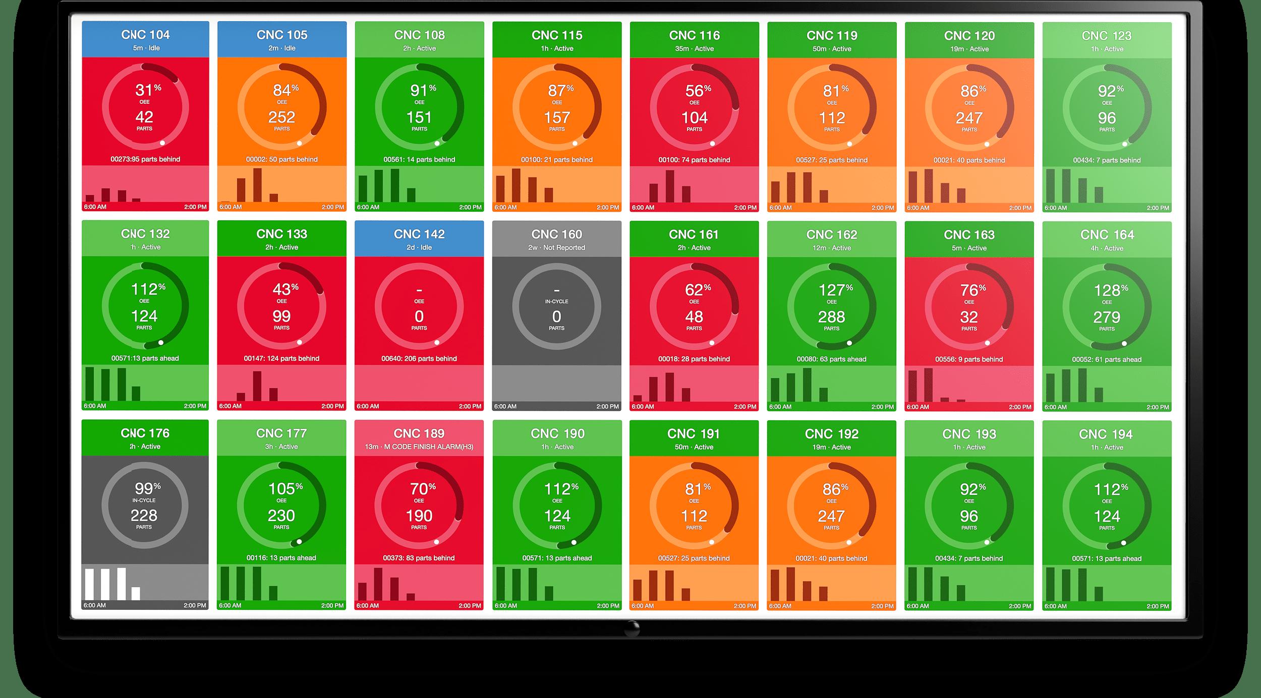 machinemetrics-production-performance-dashboard