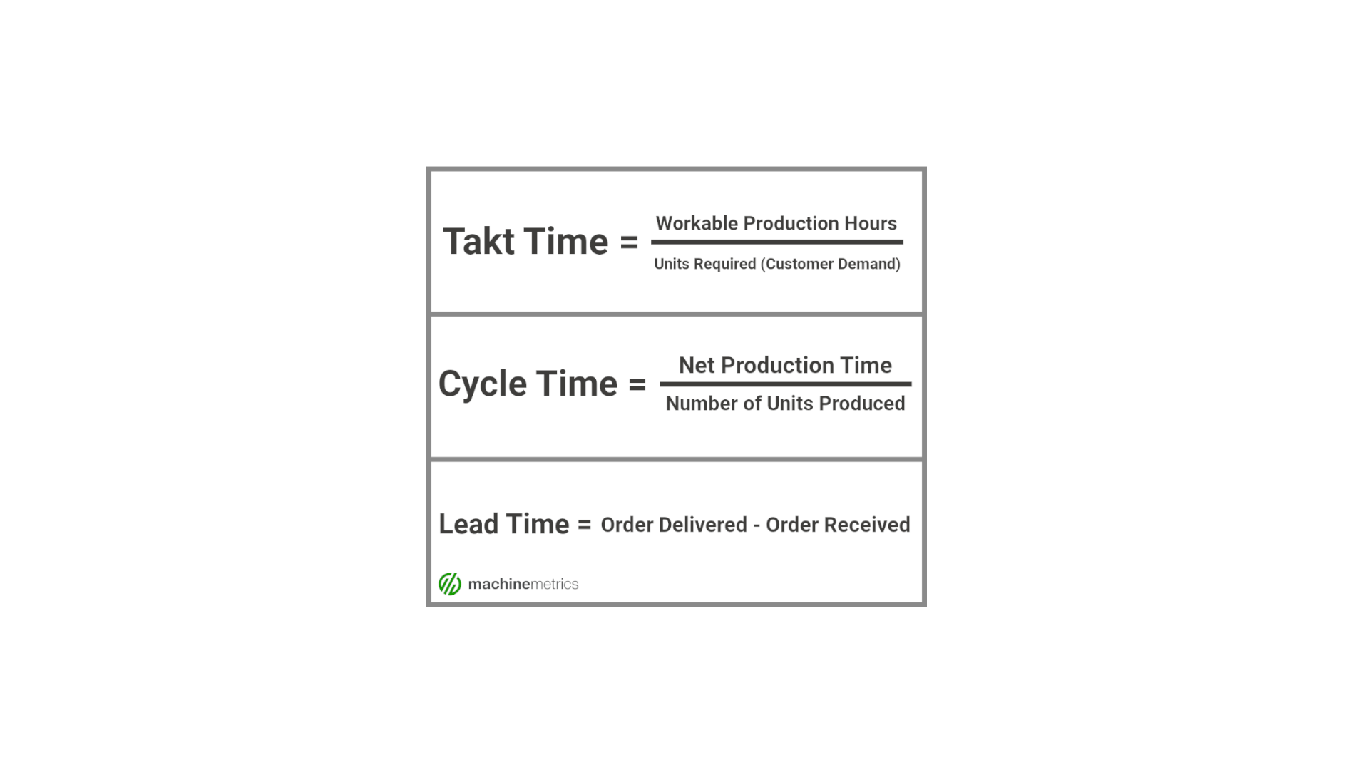 Takt Time vs Cycle Time vs Lead Time | Definitions and Calculations